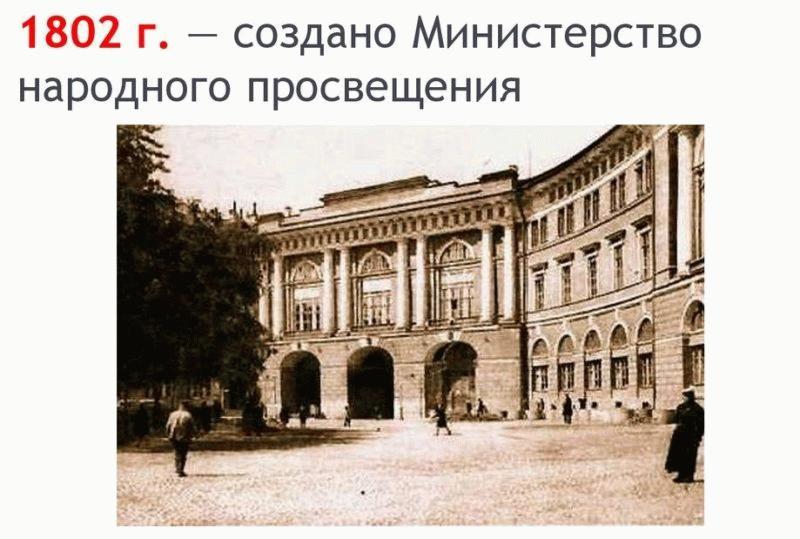 Здание министерства в XIX веке.