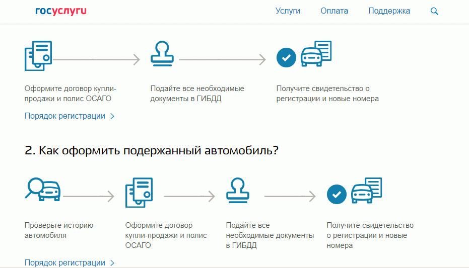 Регистрация ТС через Госуслуги