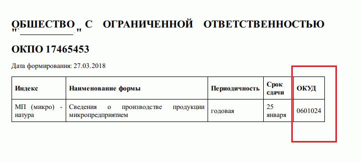 Информация ОКУД
