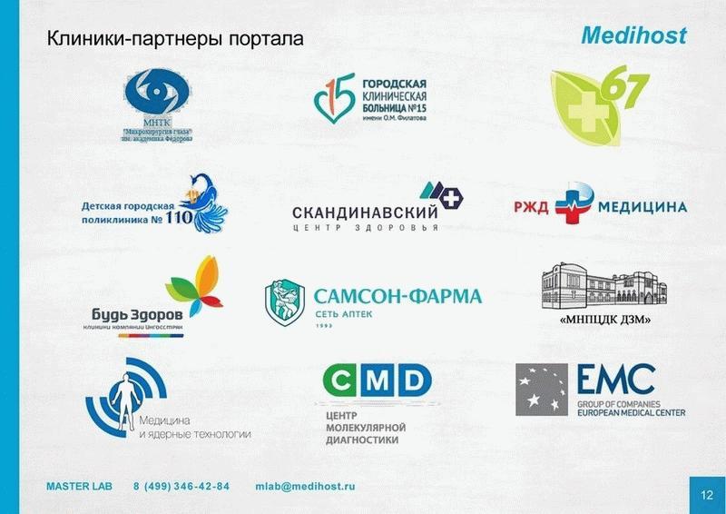 Клиники-партнеры портала Medihost