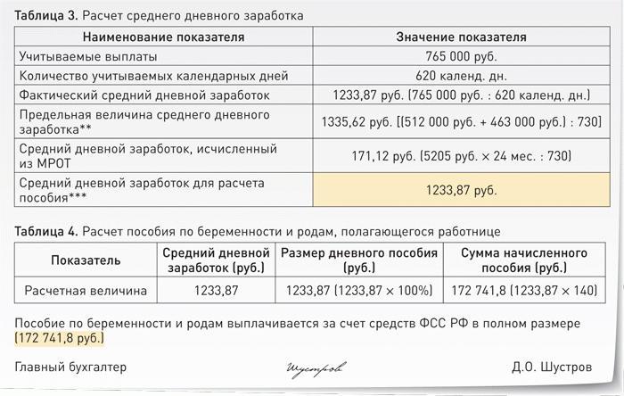 Расчет оплаты за период болезни осуществляется с учетом нескольких показателей
