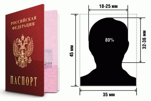 Требования к фото на паспорт российского образца