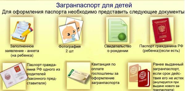 Детское удостоверение личности