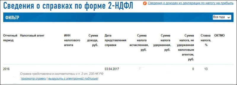 Сведения о справке 2-НДФЛ