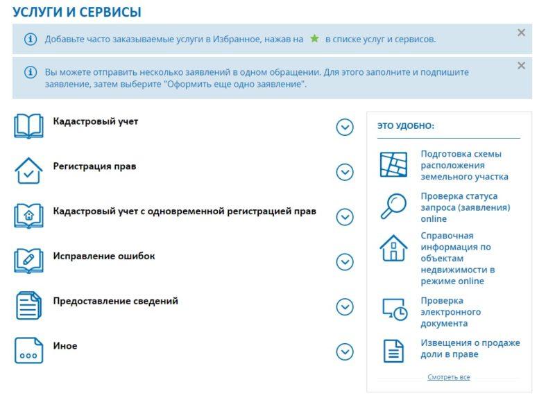 Функционал личного кабинета пользователя сервиса Росреестра