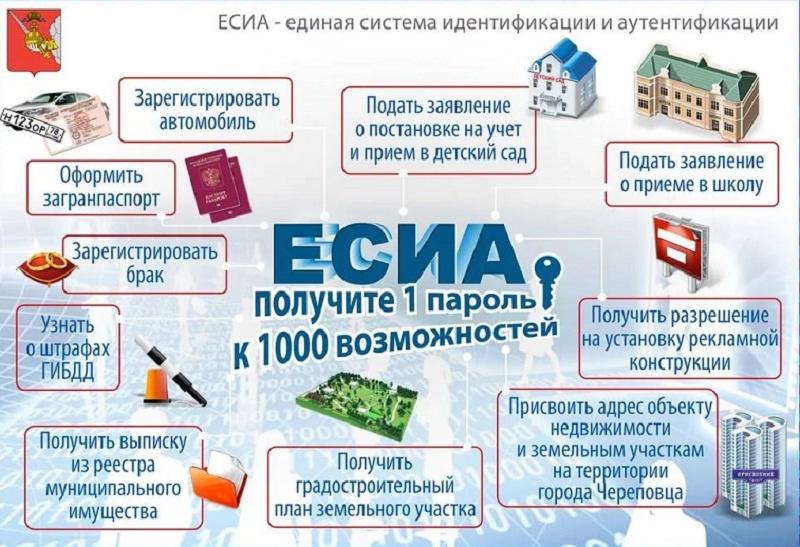 Регистрация на портале открывает доступ ко всем государственным инстанциям и ведомствам