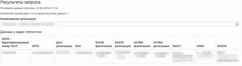 как определить октмо по адресу организации
