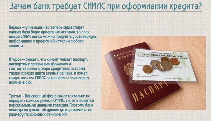 Страховое свидетельство входит в перечень обязательных документов для оформления кредита