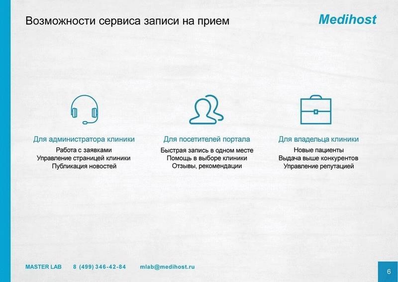 Возможности, предоставляемые сайтом Медихост