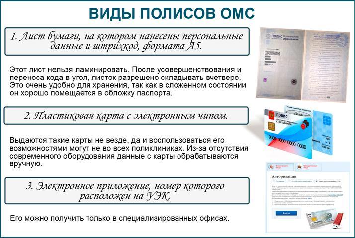 Разновидности документации