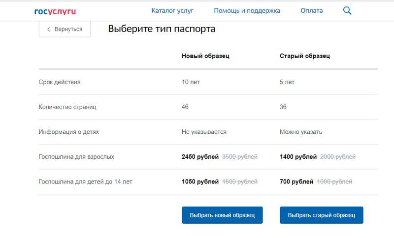 Оплата госпошлины за ... - sbankin.com